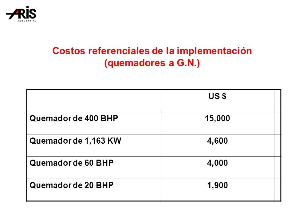 Costos referenciales de la implementación (quemadores a G.N.)