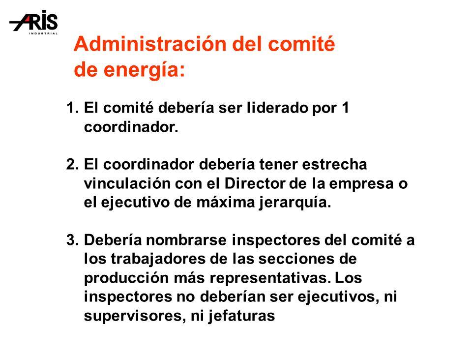 Administración del comité de energía: