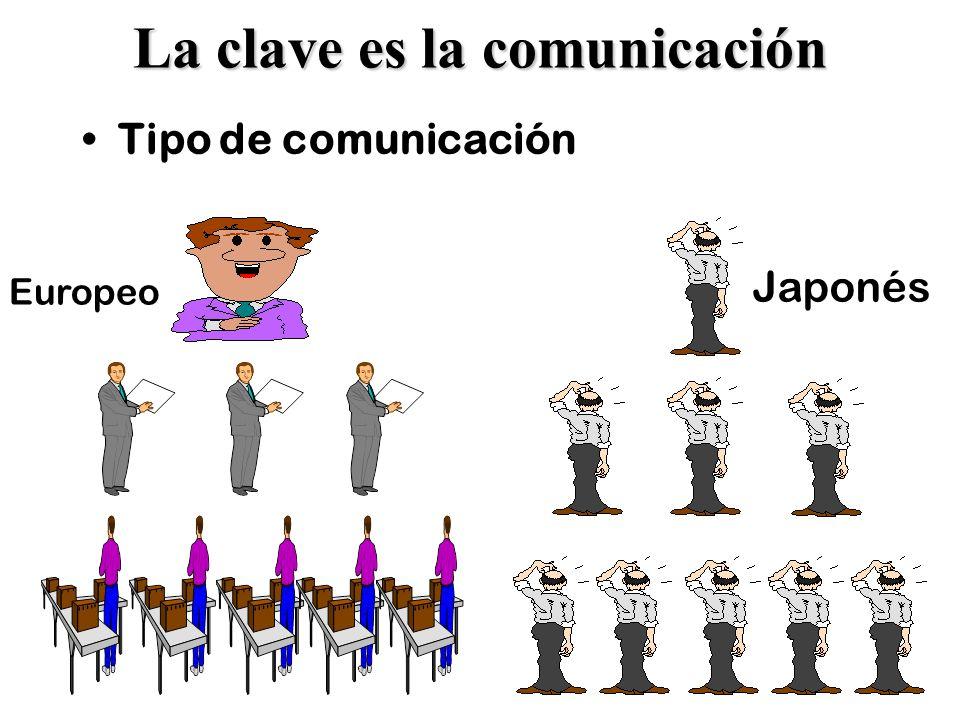 La clave es la comunicación