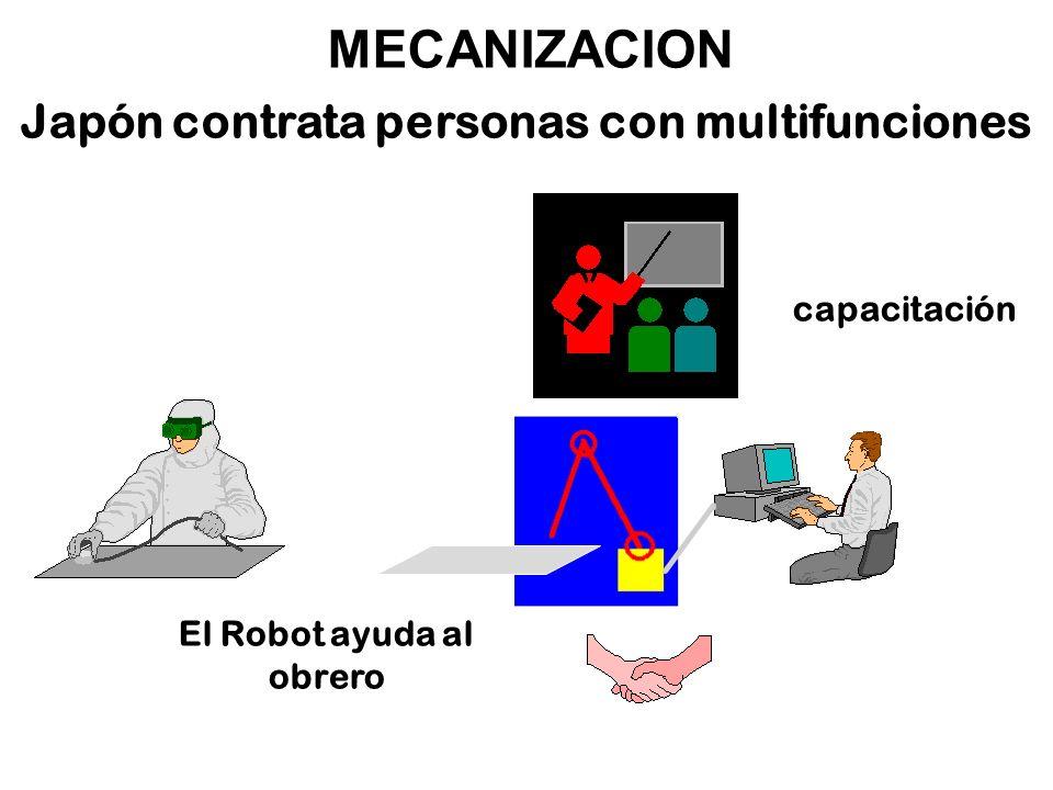 El Robot ayuda al obrero