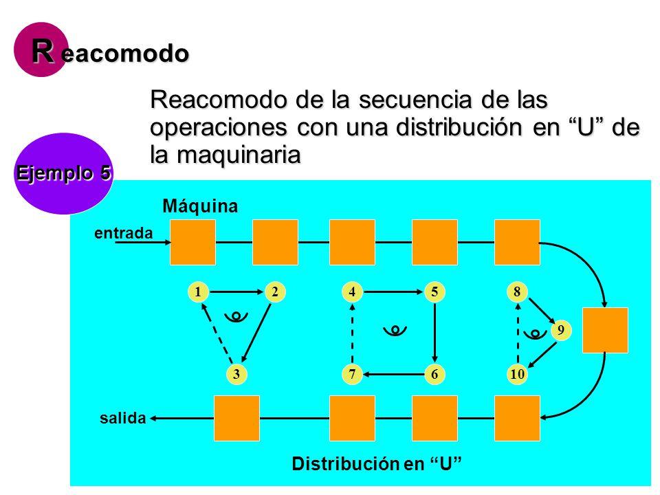 R eacomodo. Reacomodo de la secuencia de las operaciones con una distribución en U de la maquinaria.