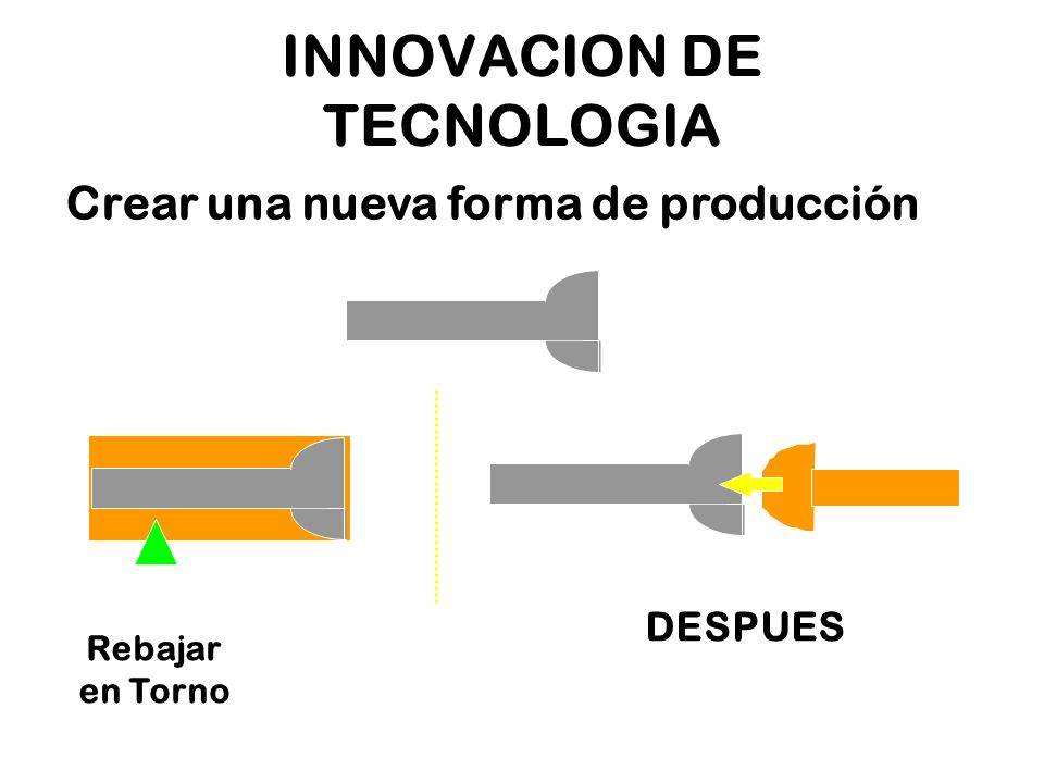 INNOVACION DE TECNOLOGIA