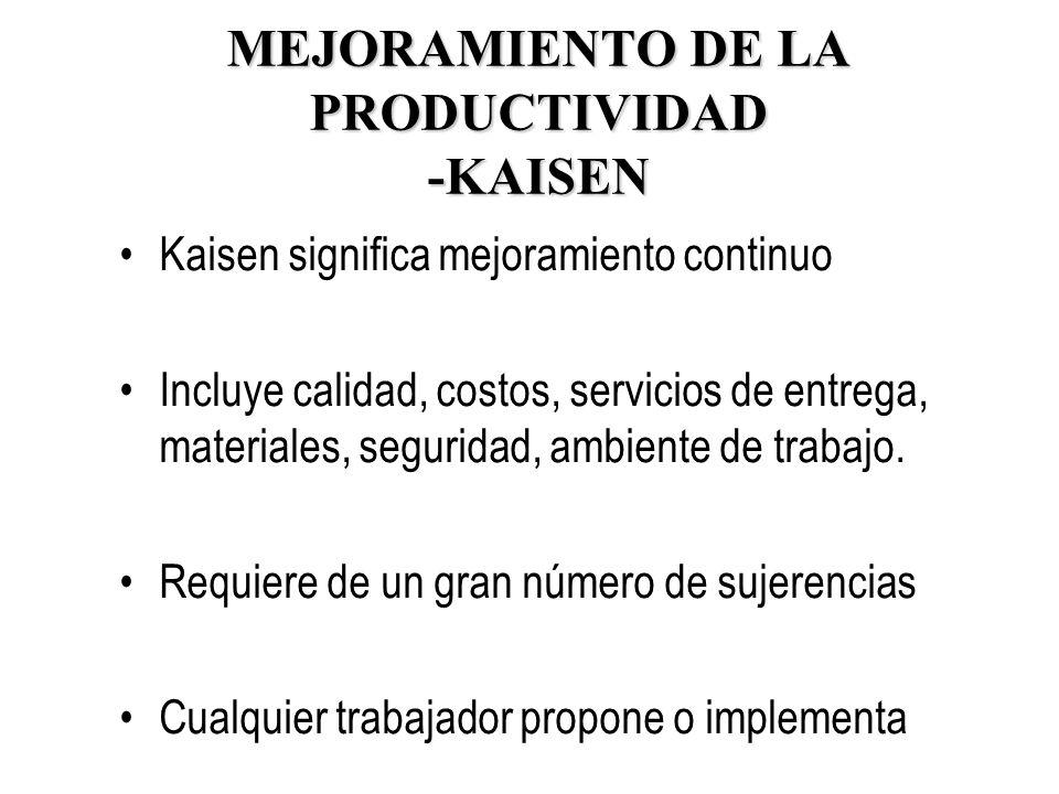 MEJORAMIENTO DE LA PRODUCTIVIDAD -KAISEN