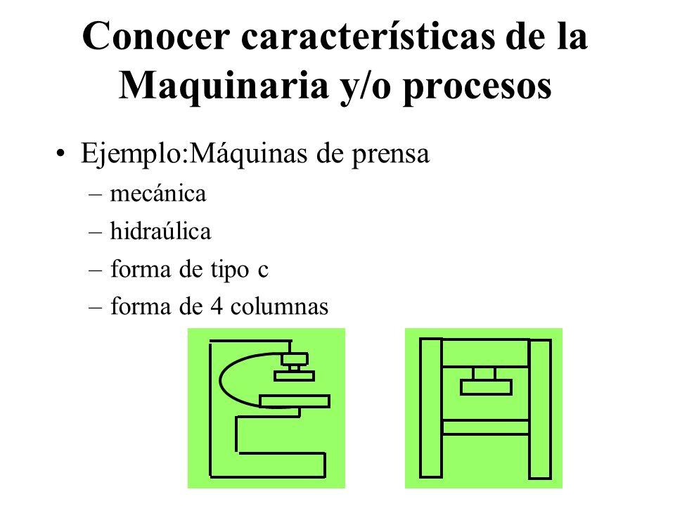 Conocer características de la Maquinaria y/o procesos