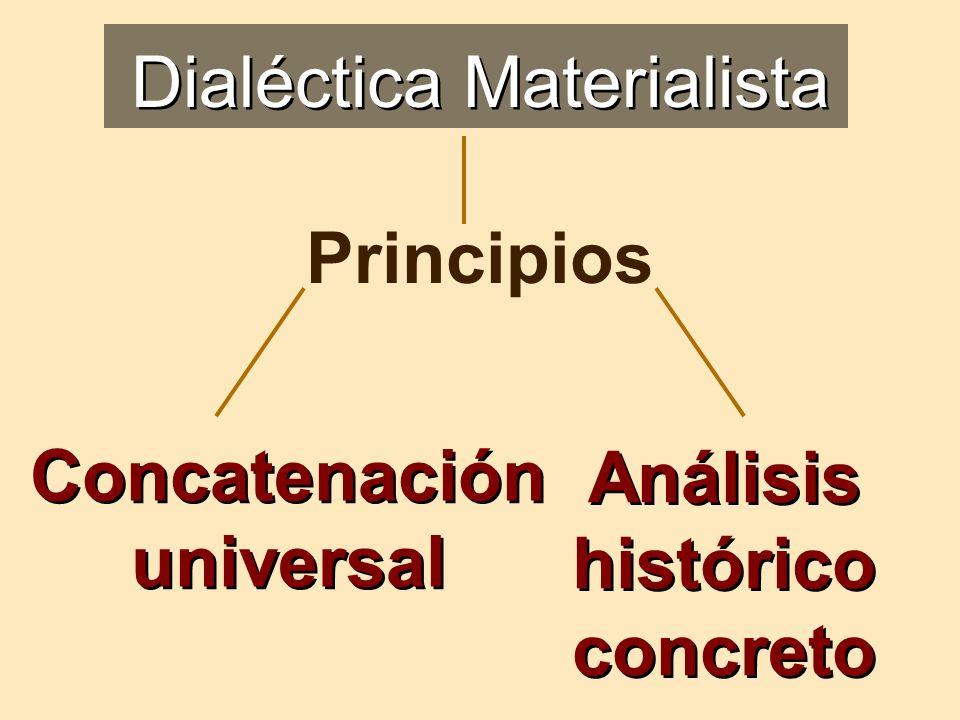 Concatenación universal Análisis histórico concreto
