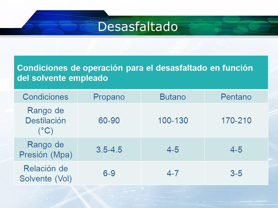 Desasfaltado Condiciones de operación para el desasfaltado en función del solvente empleado. Condiciones.