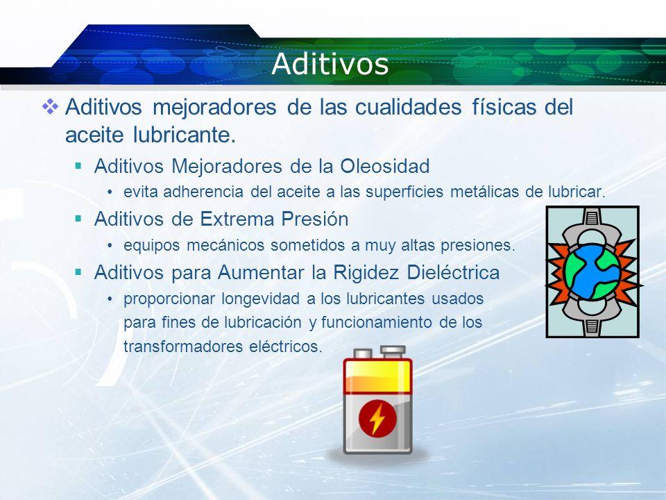 Aditivos Aditivos mejoradores de las cualidades físicas del aceite lubricante. Aditivos Mejoradores de la Oleosidad.