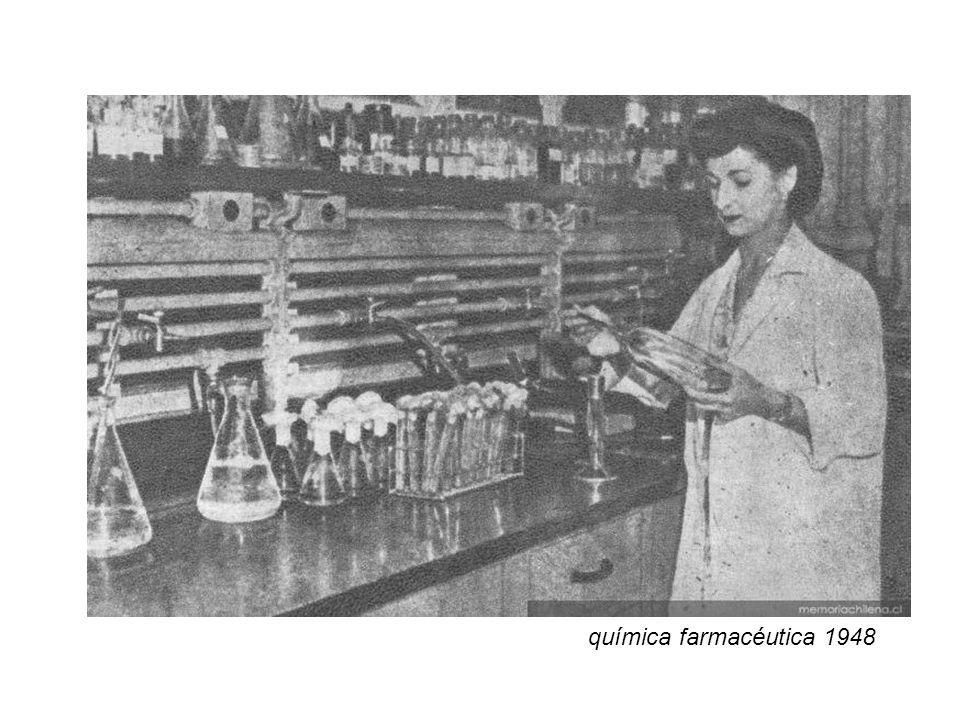 química farmacéutica 1948