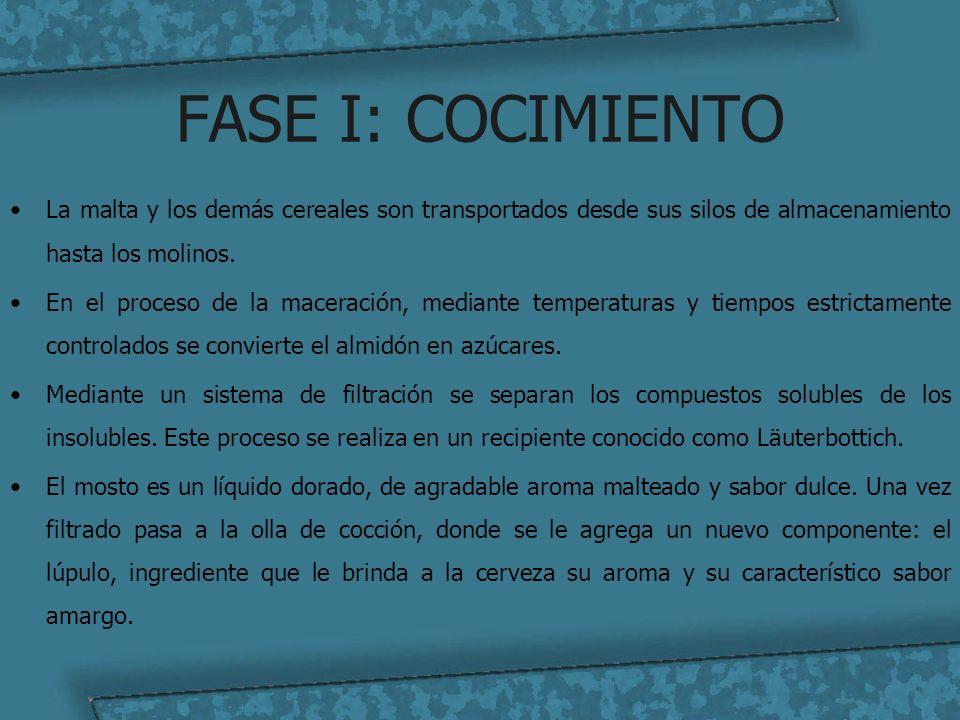 FASE I: COCIMIENTO La malta y los demás cereales son transportados desde sus silos de almacenamiento hasta los molinos.