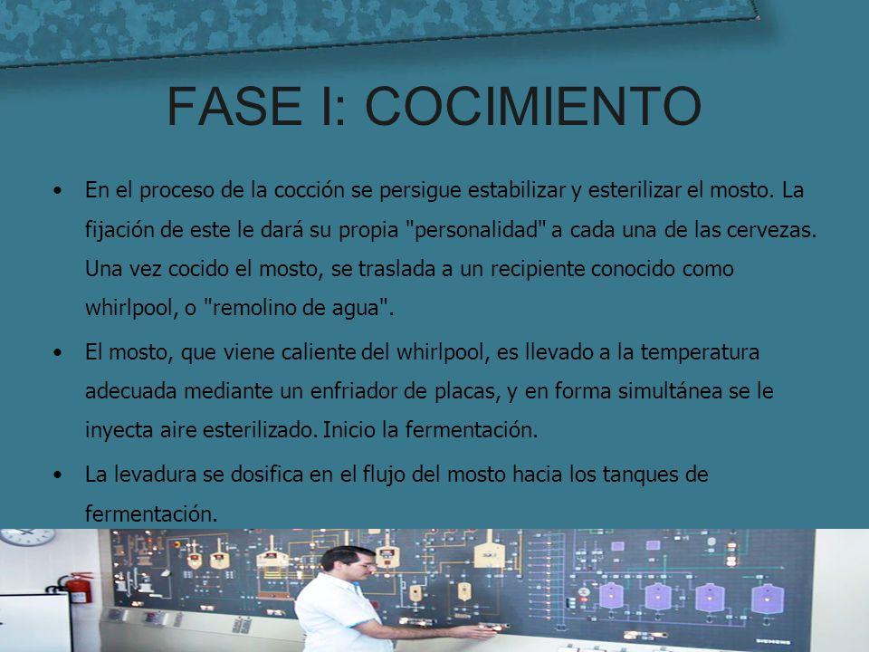 FASE I: COCIMIENTO