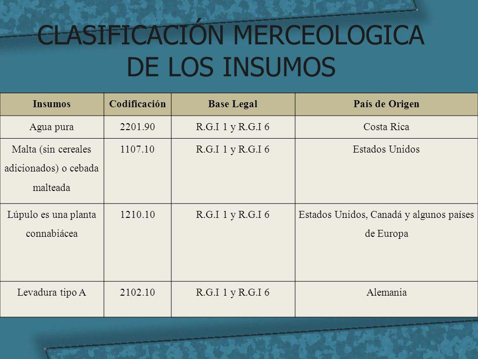 CLASIFICACIÓN MERCEOLOGICA DE LOS INSUMOS