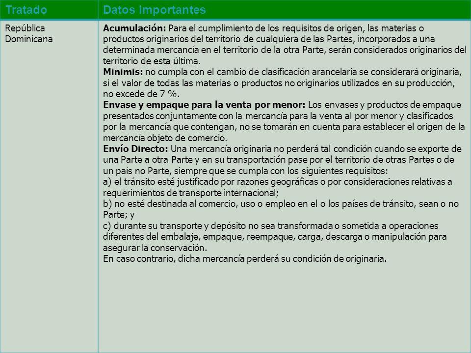 Tratado Datos importantes República Dominicana