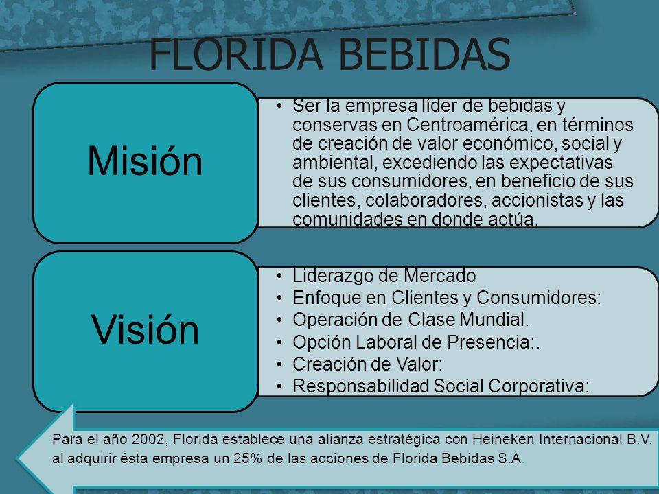 FLORIDA BEBIDAS Misión Visión