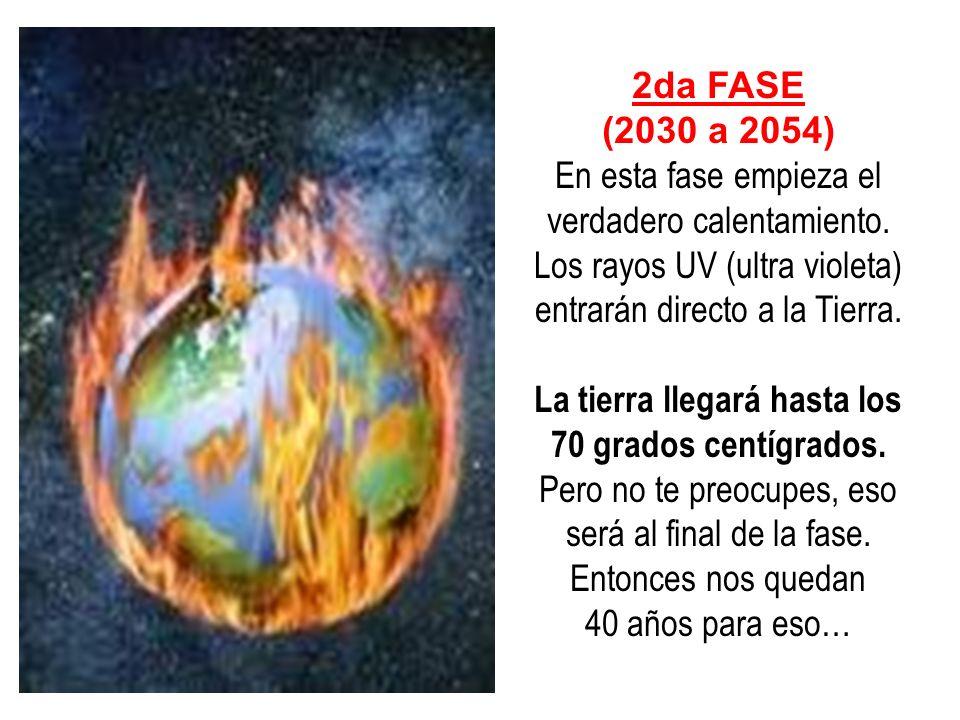 2da FASE (2030 a 2054) En esta fase empieza el verdadero calentamiento