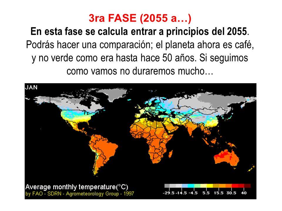 3ra FASE (2055 a…)