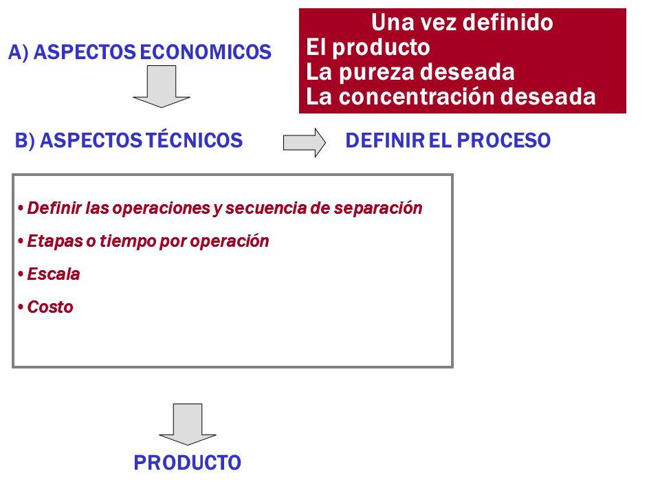 A) ASPECTOS ECONOMICOS