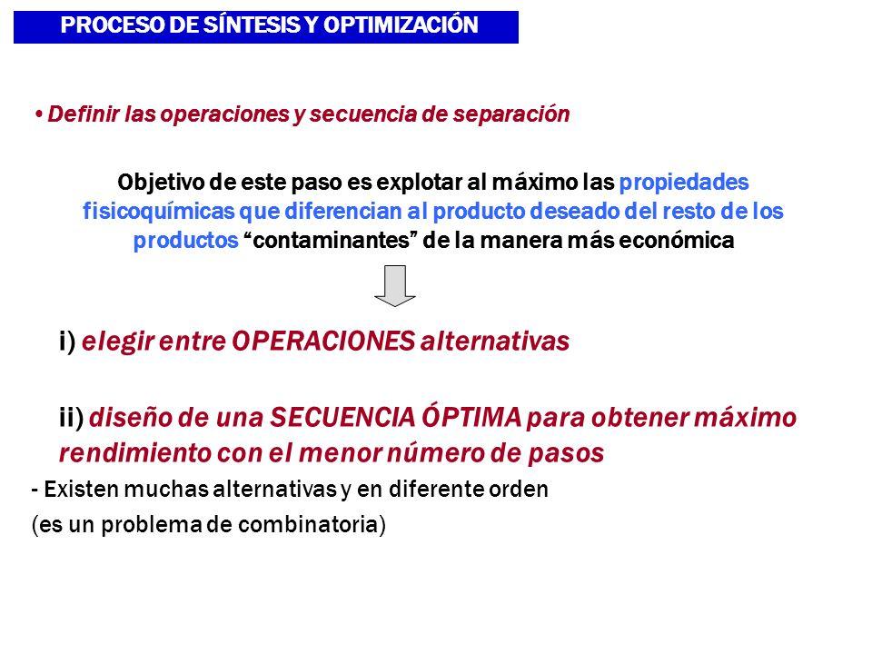 PROCESO DE SÍNTESIS Y OPTIMIZACIÓN