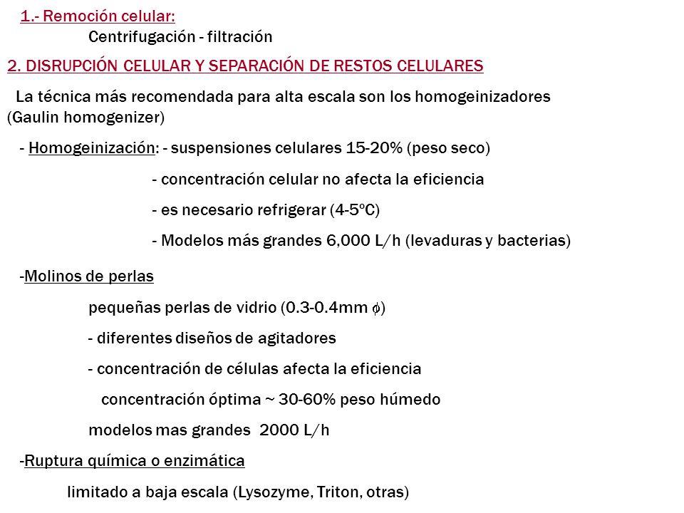 1.- Remoción celular: Centrifugación - filtración