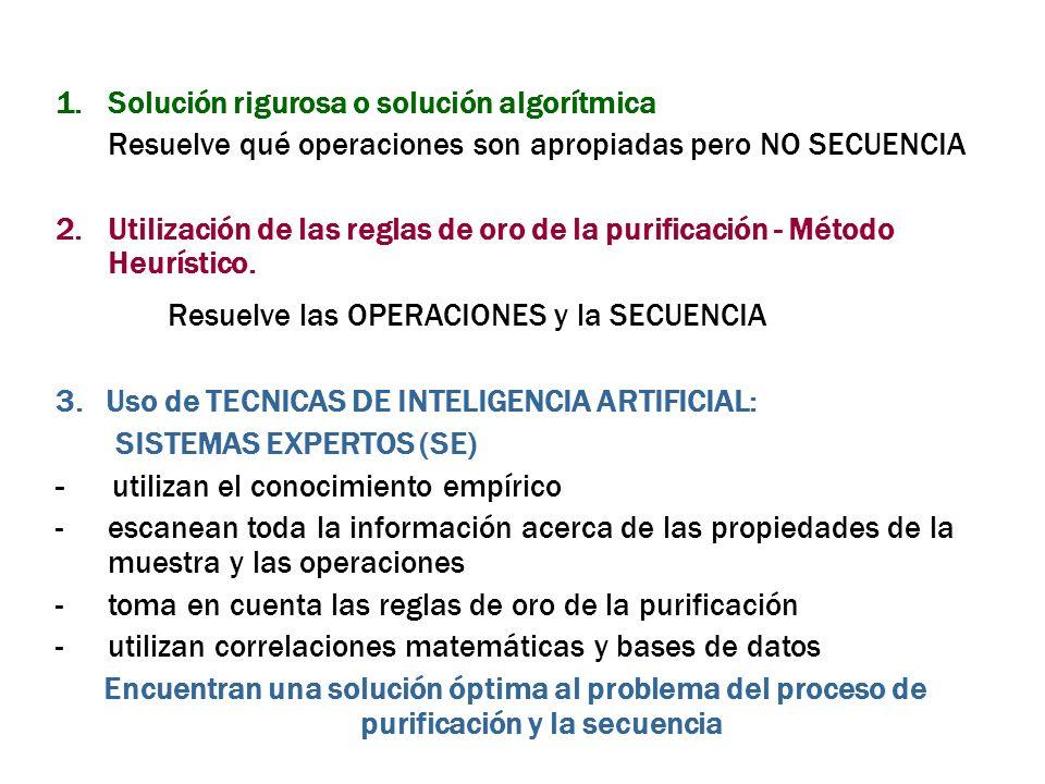 Solución rigurosa o solución algorítmica