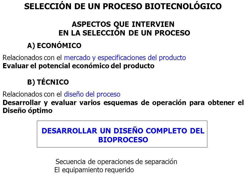 SELECCIÓN DE UN PROCESO BIOTECNOLÓGICO