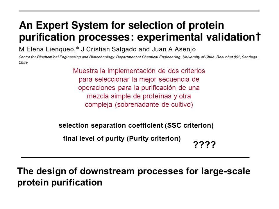 Muestra la implementación de dos criterios para seleccionar la mejor secuencia de operaciones para la purificación de una mezcla simple de proteínas y otra compleja (sobrenadante de cultivo)