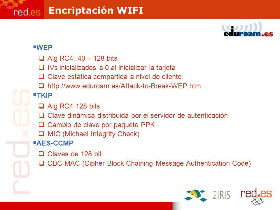 Encriptación WIFI WEP Alg RC4: 40 – 128 bits