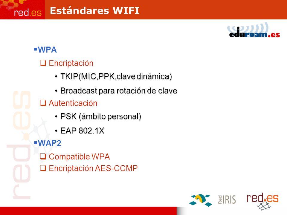 Estándares WIFI WPA Encriptación TKIP(MIC,PPK,clave dinámica)