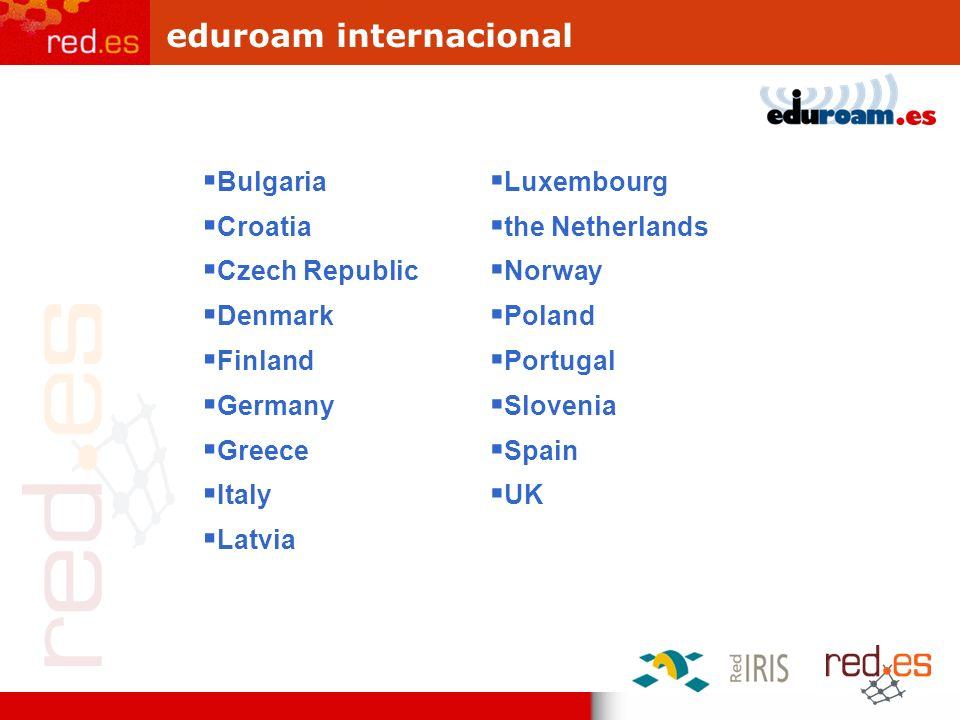 eduroam internacional