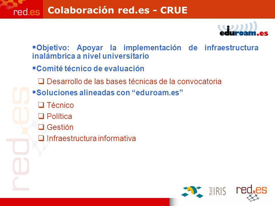 Colaboración red.es - CRUE
