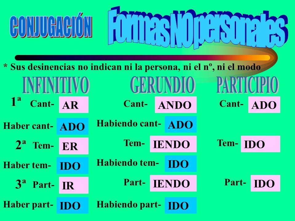 Formas NO personales CONJUGACIÓN INFINITIVO GERUNDIO PARTICIPIO 1ª 2ª