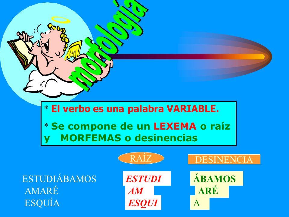 morfología * El verbo es una palabra VARIABLE.