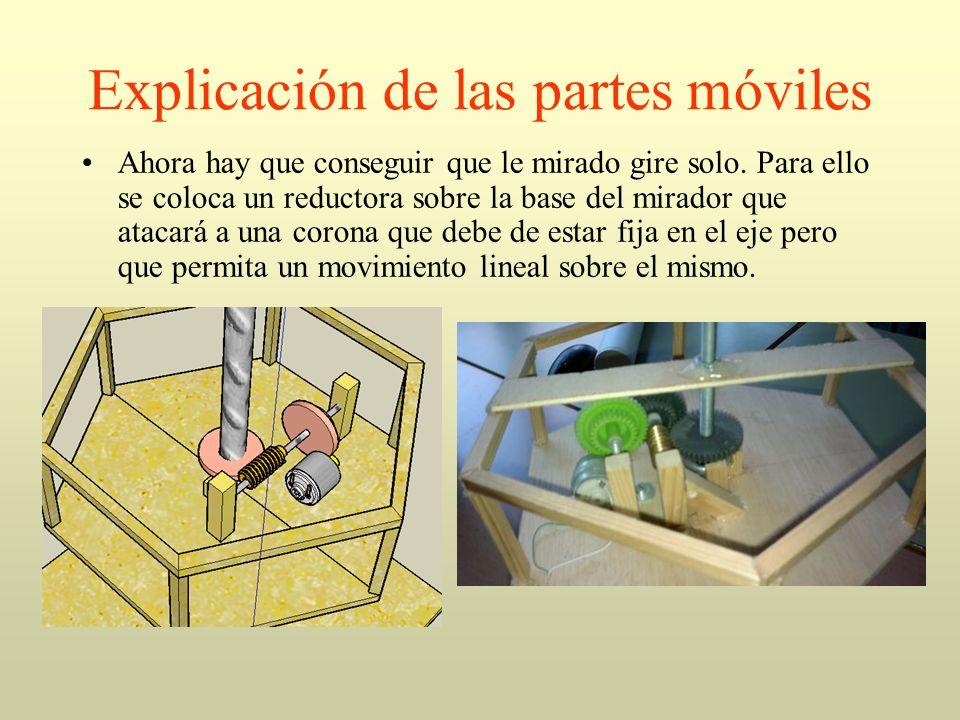 Explicación de las partes móviles