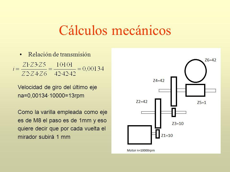 Cálculos mecánicos Relación de transmisión