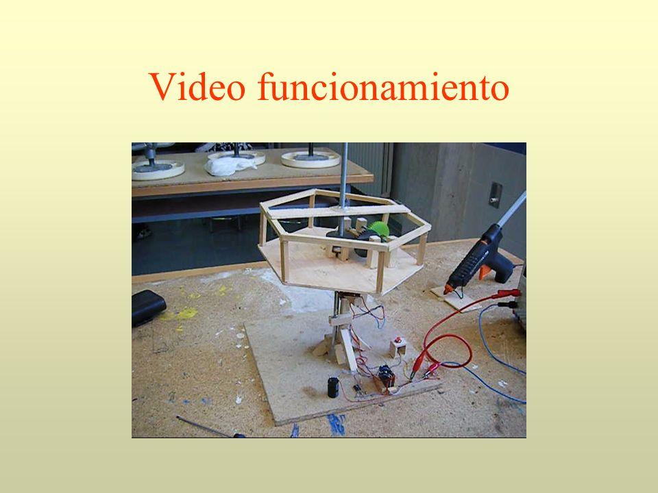 Video funcionamiento