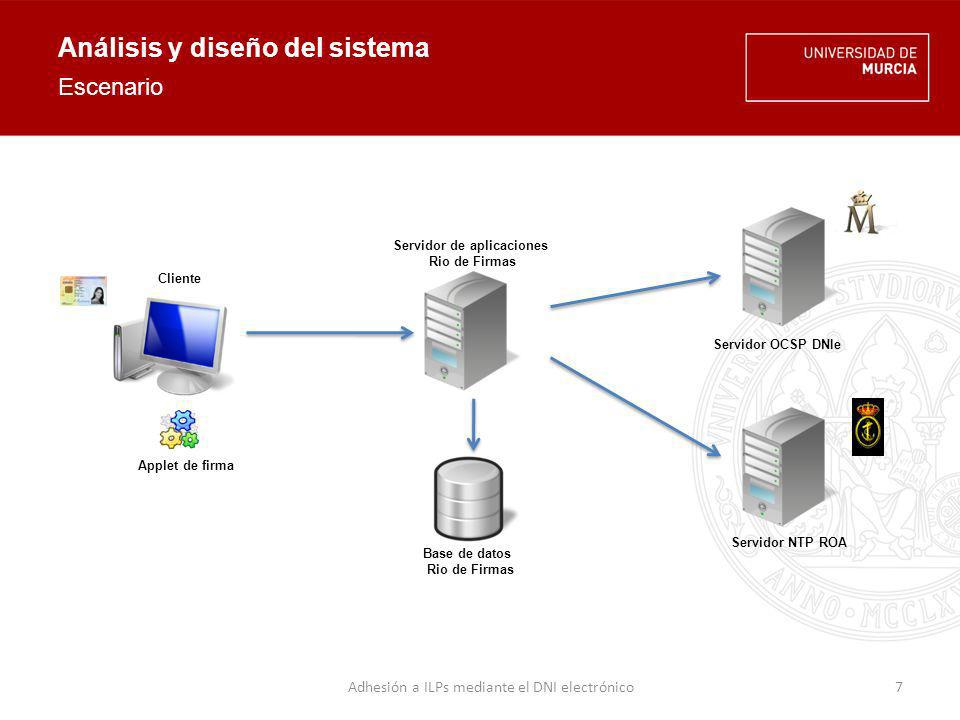 Análisis y diseño del sistema