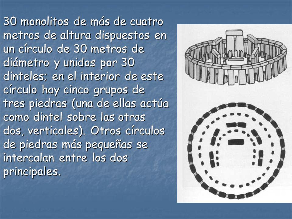 30 monolitos de más de cuatro metros de altura dispuestos en un círculo de 30 metros de diámetro y unidos por 30 dinteles; en el interior de este círculo hay cinco grupos de tres piedras (una de ellas actúa como dintel sobre las otras dos, verticales).