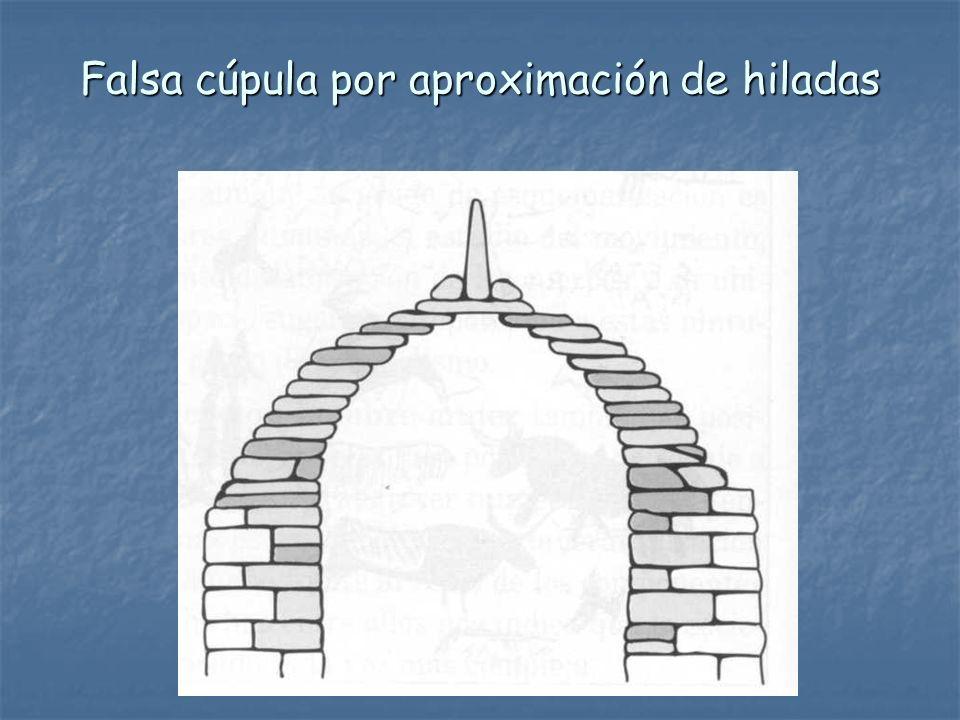 Falsa cúpula por aproximación de hiladas