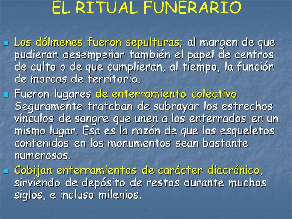 EL RITUAL FUNERARIO