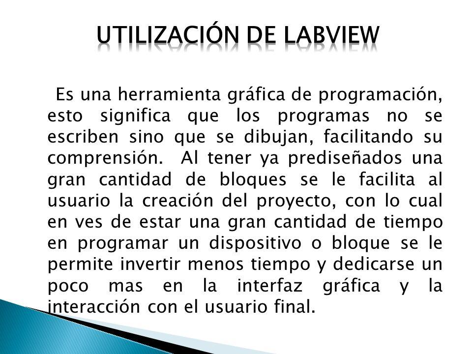 Utilización de labview