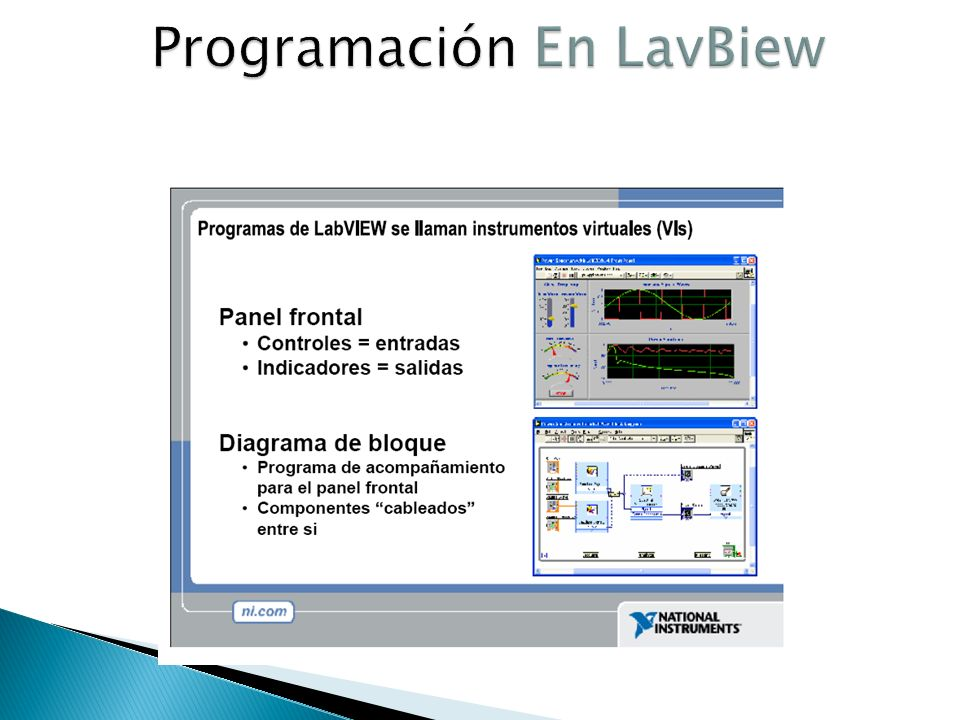 Programación En LavBiew