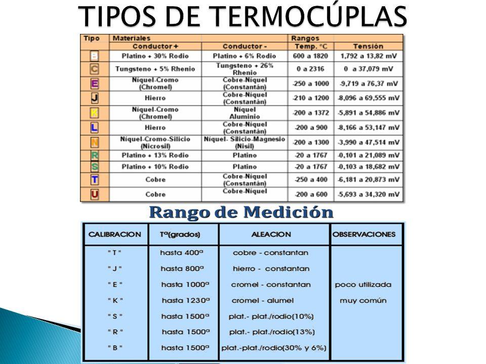 TIPOS DE TERMOCÚPLAS