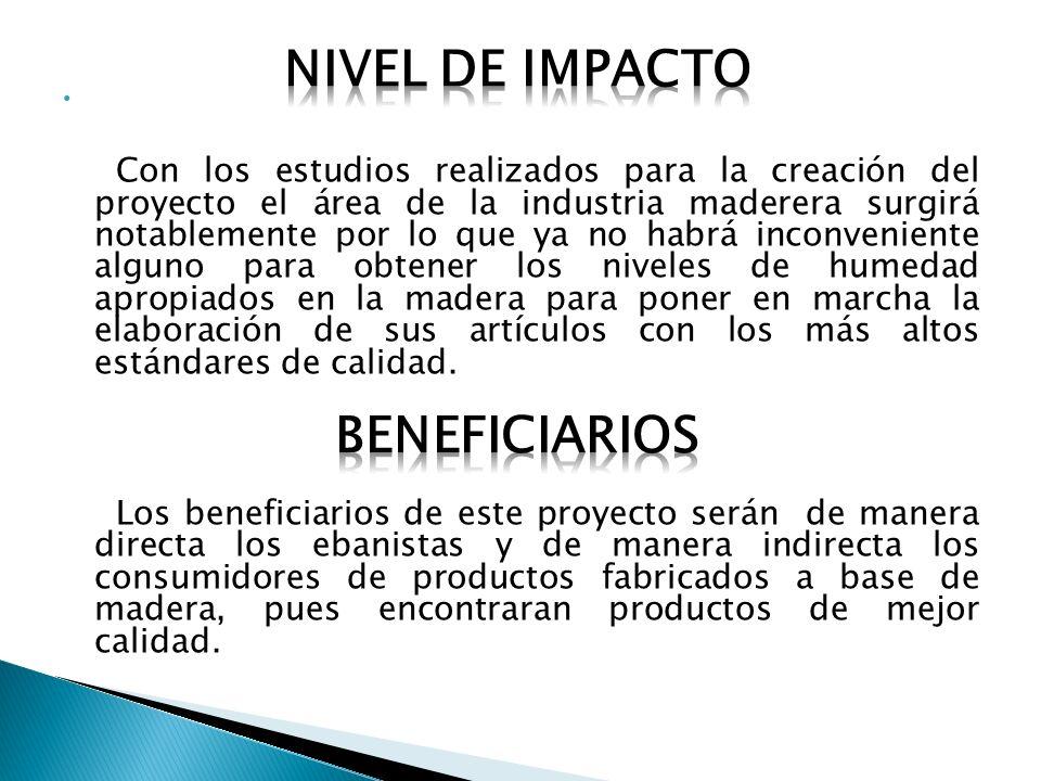 nivel de impacto beneficiarios