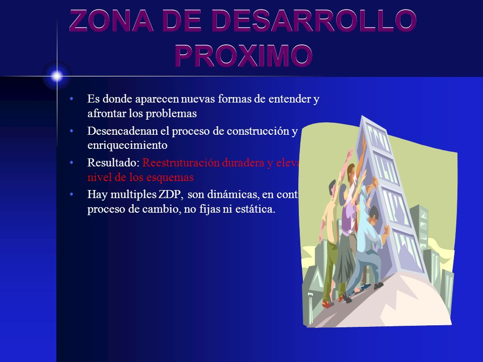 ZONA DE DESARROLLO PROXIMO