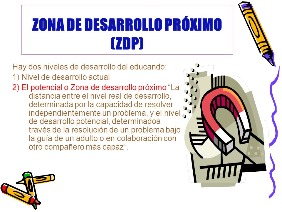 ZONA DE DESARROLLO PRÓXIMO (ZDP)