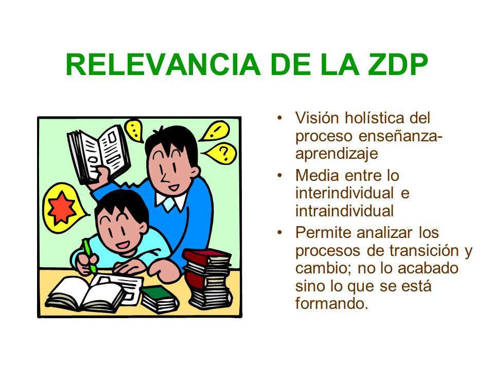 RELEVANCIA DE LA ZDP Visión holística del proceso enseñanza- aprendizaje. Media entre lo interindividual e intraindividual.