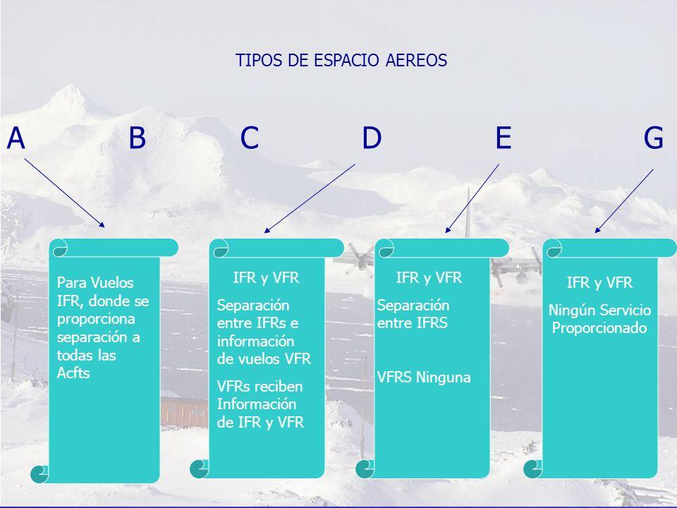 A B C D E G TIPOS DE ESPACIO AEREOS IFR y VFR