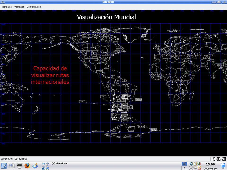 Visualización Mundial