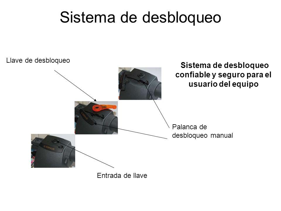 Sistema de desbloqueo confiable y seguro para el usuario del equipo