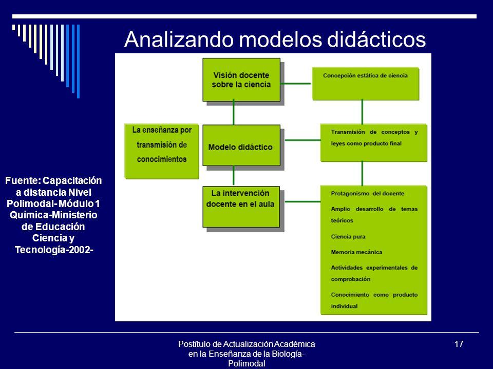 Analizando modelos didácticos