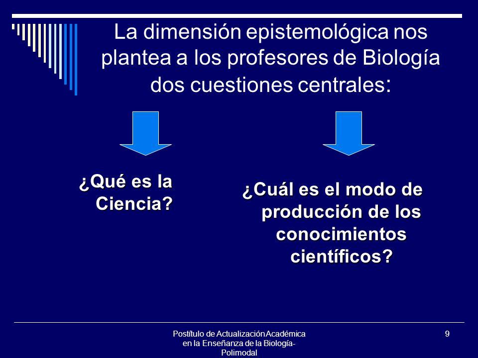 ¿Cuál es el modo de producción de los conocimientos científicos